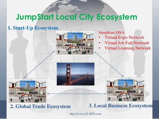 1. Start-Up Ecosystem http://www.eZ-XPO.com JumpStart Local City Ecosystem 2. Global Trade Ecosystem 3. Local Business Eco...