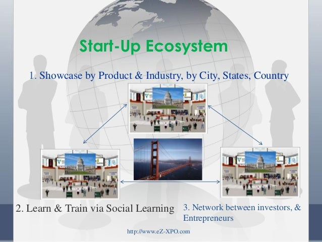 2. Learn & Train via Social Learning http://www.eZ-XPO.com Start-Up Ecosystem 1. Showcase by Product & Industry, by City, ...