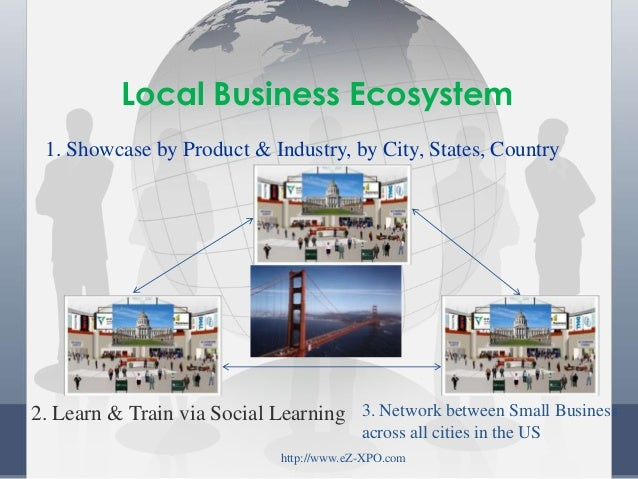 2. Learn & Train via Social Learning http://www.eZ-XPO.com Local Business Ecosystem 1. Showcase by Product & Industry, by ...