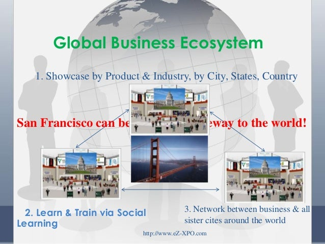 2. Learn & Train via Social Learning http://www.eZ-XPO.com Global Business Ecosystem 1. Showcase by Product & Industry, by...