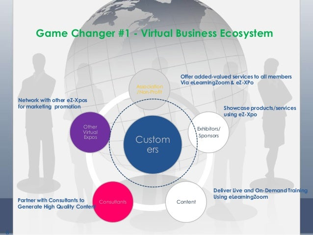 Game Changer #1 - Virtual Business Ecosystem 8 Custom ers Association /Non-Profit Exhibitors/ Sponsors ContentConsultants ...