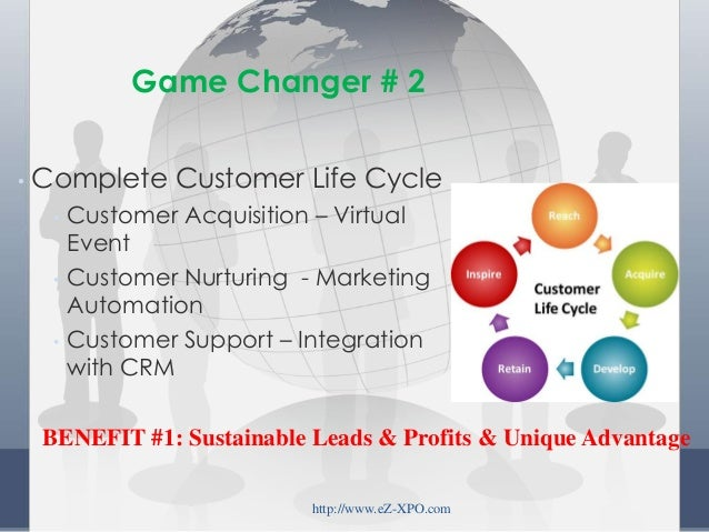 • Complete Customer Life Cycle • Customer Acquisition – Virtual Event • Customer Nurturing - Marketing Automation • Custom...
