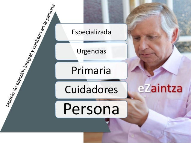 eZaintza: ayuda a personas con problemas de orientación temporo-espacial, y apoyo a los cuidadores. Slide 2