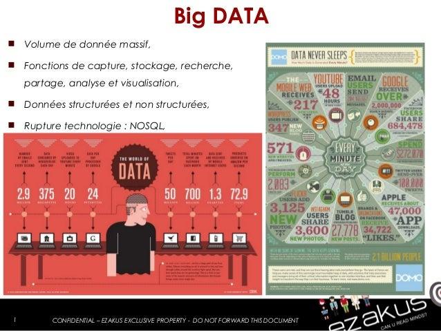 Big DATA Volume de donnée massif, Fonctions de capture, stockage, recherche,     partage, analyse et visualisation, Don...
