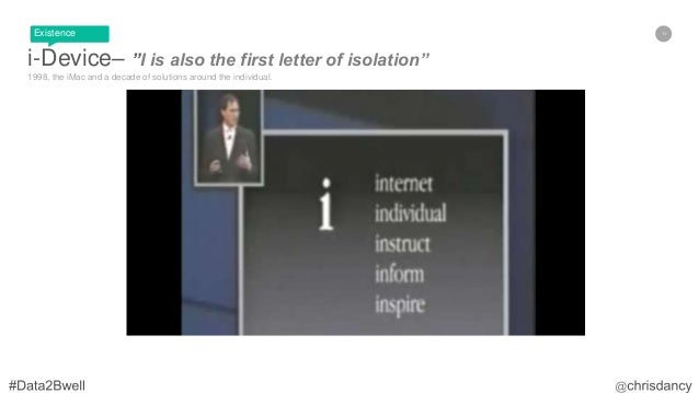 """13 i-Device– """"I is also the first letter of isolation"""" 1998, the iMac and a decade of solutions around the individual. Exi..."""