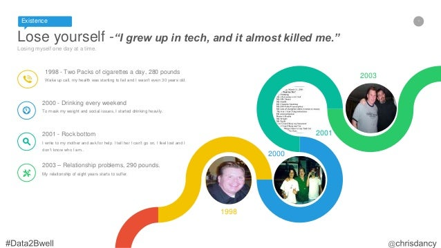 """7 Lose yourself -""""I grew up in tech, and it almost killed me."""" Losing myself one day at a time. 1998 2000 2001 2003 1998 -..."""