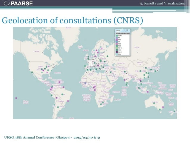 UKSG 38th Annual Conference: Glasgow - 2015/03/30 & 31 Geolocation of consultations (CNRS) 4. Results and Visualization