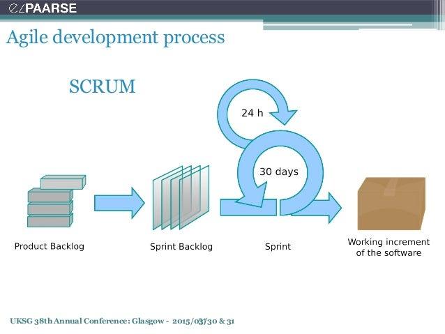 UKSG 38th Annual Conference: Glasgow - 2015/03/30 & 31 Agile development process SCRUM 31