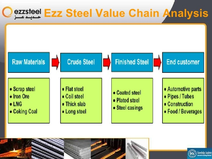 steel industry porter analysis China's steel industry 2016 - porter's five forces strategy analysis - research and markets author:langmao time:2016-05-05 11:52:22.