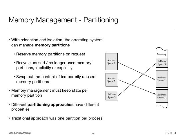 memory management in operating system pdf
