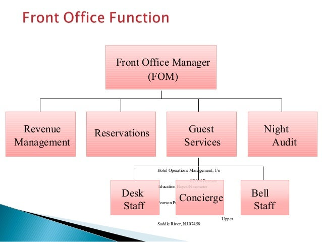front office or guest service operations Covers each and every aspects of hotel front office operation: guest service agent policies.