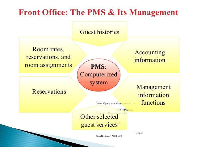 front office basic