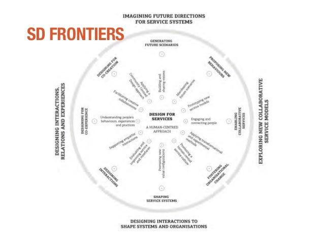 Introduction to Service Design. Frameworks, Basics