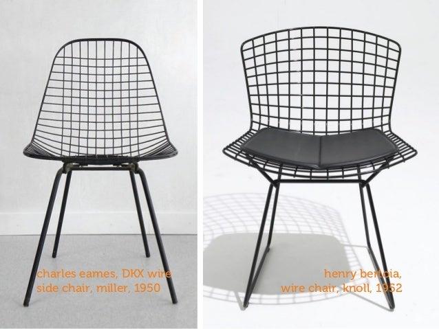 Design Threads