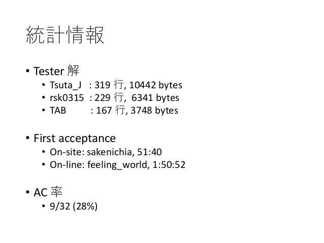 統計情報 • Tester 解 • Tsuta_J : 319 ⾏, 10442 bytes • rsk0315 : 229 ⾏, 6341 bytes • TAB : 167 ⾏, 3748 bytes • First acceptance ...
