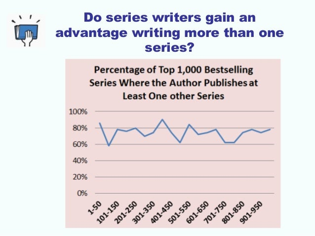 2015 smashwords survey how to sell more ebooks 80 fandeluxe Images