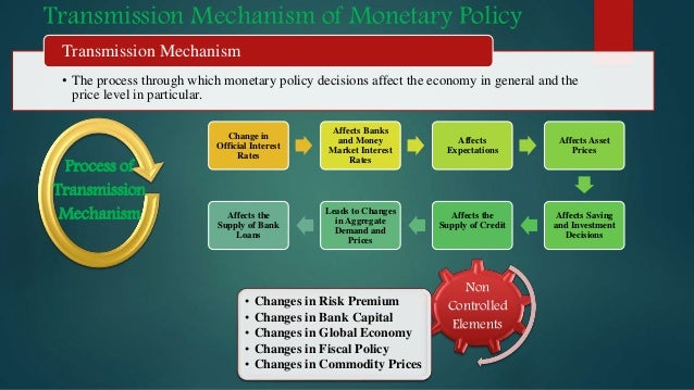 bangladesh bank and monetary policy and tools Monetary policy refers to the actions taken by the central bank (ie bangladesh bank) to affect monetary and financial conditions in the money market as well as capital market and foreign exchange market to help achieving economic objectives of low inflation, low unemployment.