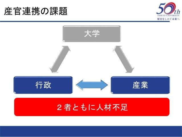 産官連携の課題 2者ともに人材不足 大学 産業行政
