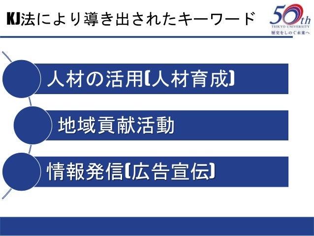 KJ法により導き出されたキーワード 人材の活用(人材育成) 地域貢献活動 情報発信(広告宣伝)