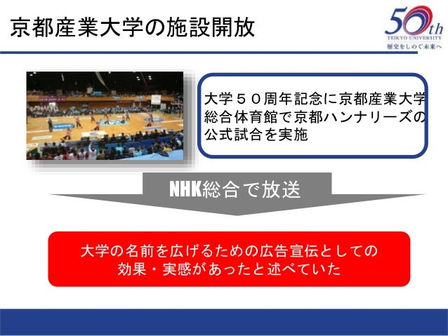 京都産業大学の施設開放 大学の名前を広げるための広告宣伝としての 効果・実感があったと述べていた 大学50周年記念に京都産業大学 総合体育館で京都ハンナリーズの 公式試合を実施 NHK総合で放送