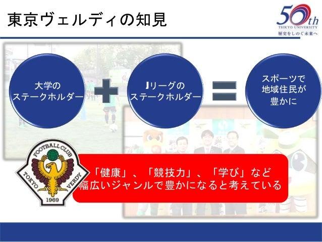 東京ヴェルディの知見 スポーツで 地域住民が 豊かに 大学の ステークホルダー Jリーグの ステークホルダー 「健康」、「競技力」、「学び」など 幅広いジャンルで豊かになると考えている