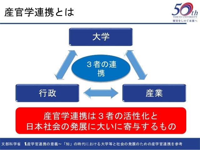 産官学連携とは 産官学連携は3者の活性化と 日本社会の発展に大いに寄与するもの 大学 産業行政 3者の連 携 文部科学省 1.産学官連携の意義~「知」の時代における大学等と社会の発展のための産学官連携を参考