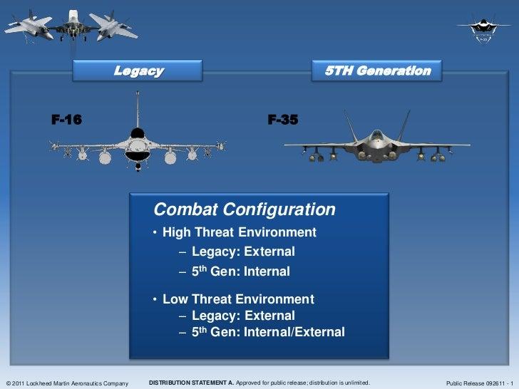 Legacy                                                                   5TH Generation               F-16                ...