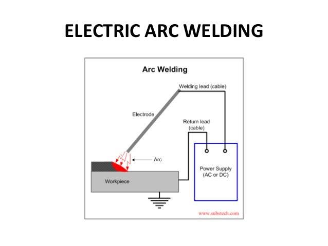 arc welding diagram tools   25 wiring diagram images
