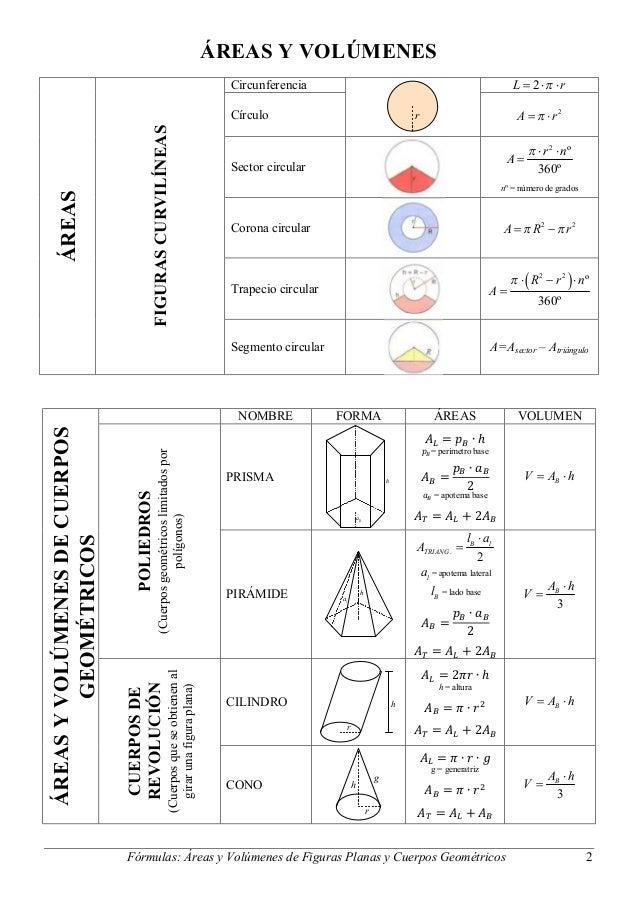 F areas y-volumenesunidad7 oct