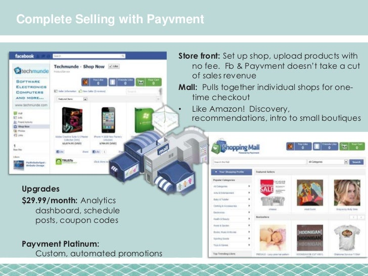 Intro to Facebook Commerce (F-Commerce or Social Shopping)