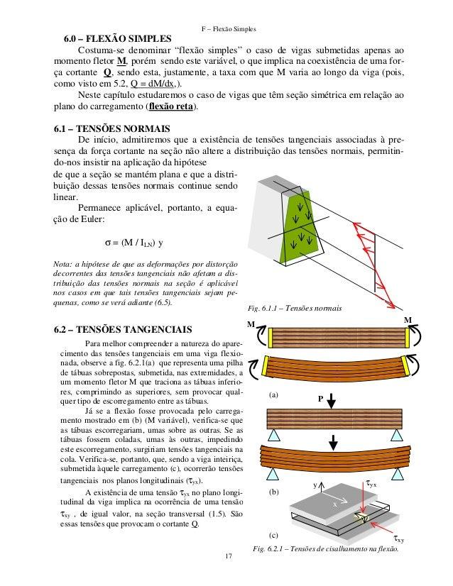 """F – Flexão Simples  6.0 – FLEXÃO SIMPLES Costuma-se denominar """"flexão simples"""" o caso de vigas submetidas apenas ao moment..."""