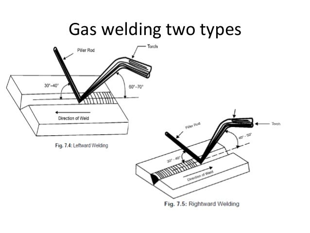 types of welding techniques pdf
