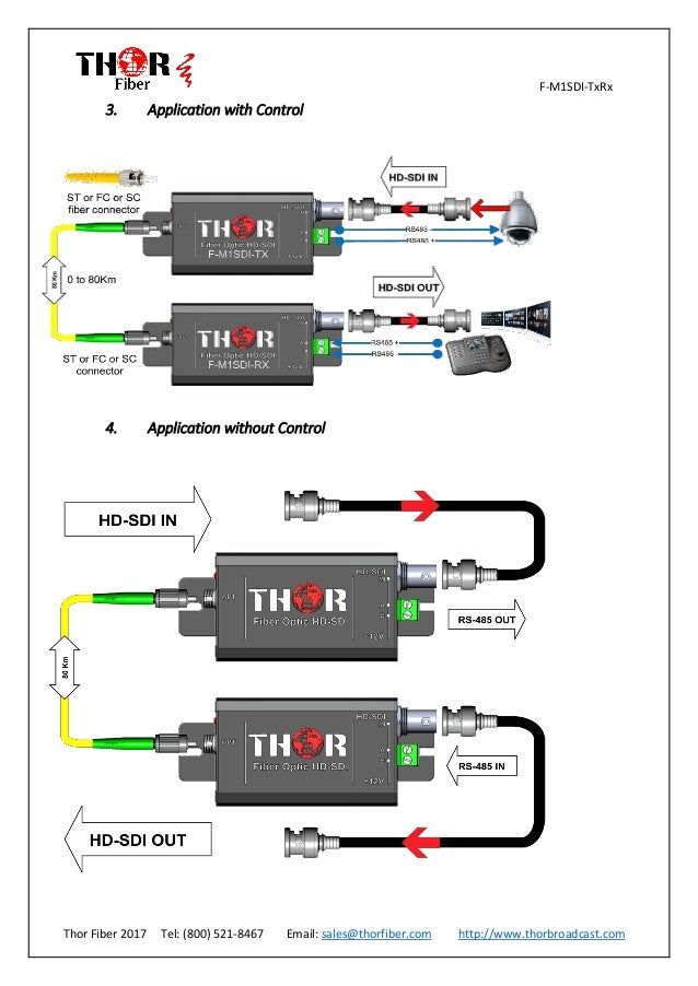 Thor Fiber's 1 Channel SDI over Fiber Tx/Rx User Manual