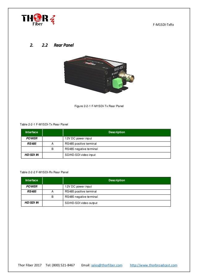 Thor Fiber's 1 Channel SDI over Fiber Tx/Rx User Manual