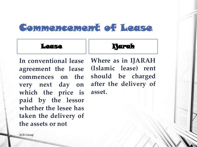 Ijarah Vs Lease By Absar Zia