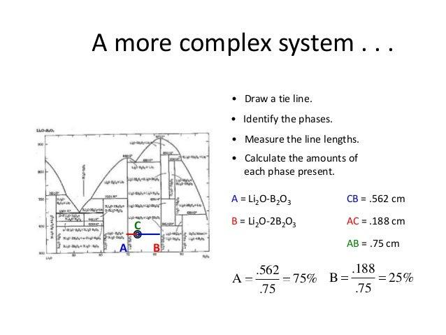 Silver Copper Phase Diagram Fahrenheit Wiring