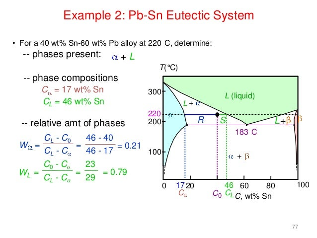 Binary Phase Diagram Practice Problems Product Wiring Diagrams