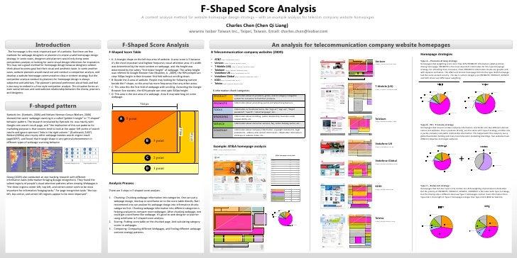F-shape Score (poster 20101112)