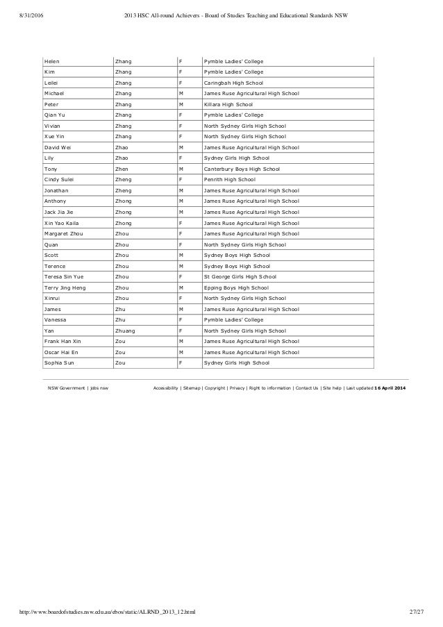 2013 HSC All-round Achievers - Board of   Teaching and