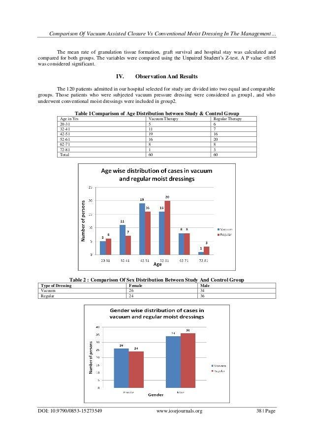4 Comparison Of Vacuum Assisted Closure