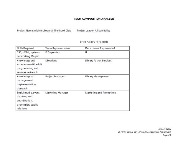 project assignments pictures