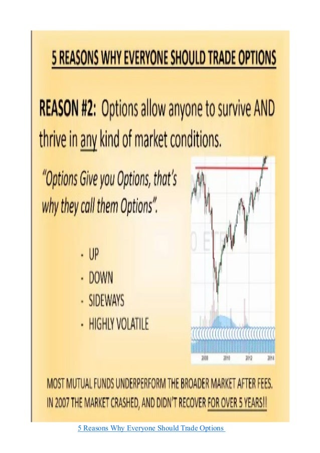 Why we trade options