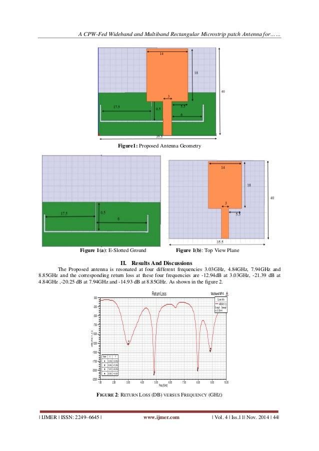 A CPW-Fed Wideband And Multiband Rectangular Microstrip