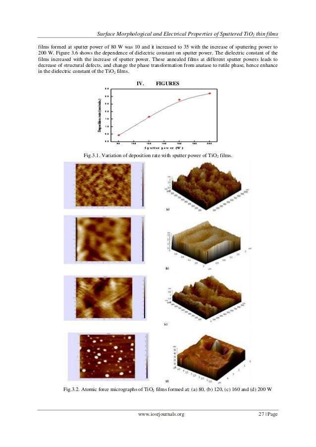 Surface Morphological and Electrical Properties of Sputtered
