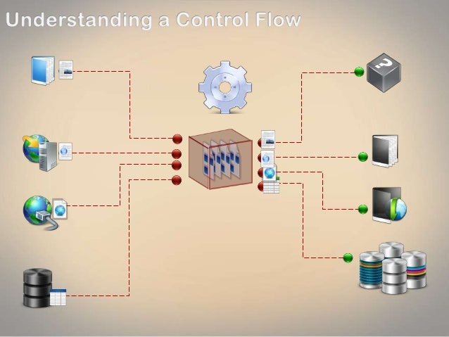 Control Flow Elements- http://msdn.microsoft.com/en-us/library/ms137681.aspx Designing Package Control Flow- http://msdn.m...