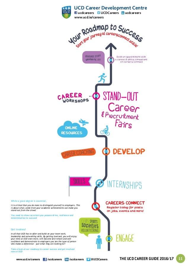 UCD Career Guide 2016-17