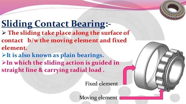 Bearing powerpoint templates | powerpoint presentation on bearing.