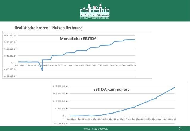 PORTAMONDIAL.COMpremier-suisse-estates.ch EXCLUSIVE PARTNER OF PORTA MONDIAL Realistische Kosten –Nutzen Rechnung 21   F...