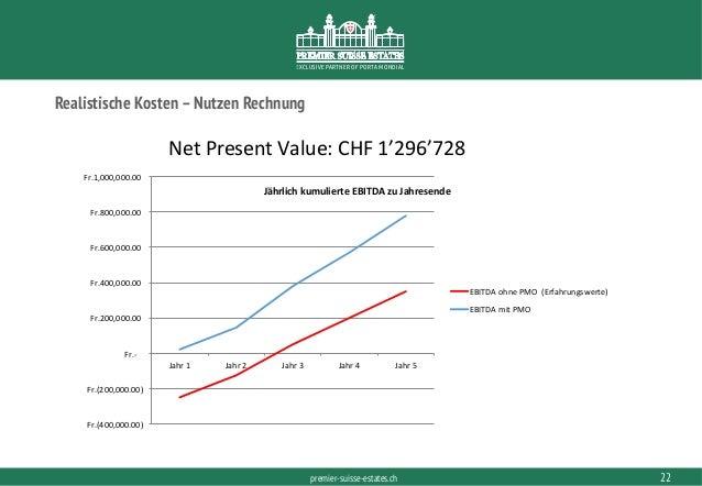 PORTAMONDIAL.COMpremier-suisse-estates.ch EXCLUSIVE PARTNER OF PORTA MONDIAL Realistische Kosten –Nutzen Rechnung 22   F...