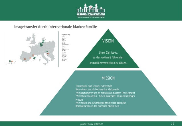 PORTAMONDIAL.COMpremier-suisse-estates.ch EXCLUSIVE PARTNER OF PORTA MONDIAL Imagetransfer durch internationale Markenfami...